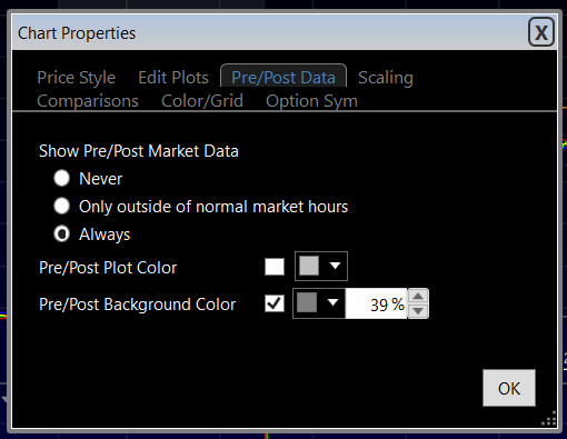 Como configurar o horário pre-market e after-market no TC2000