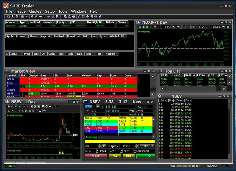 Plataforma de Trading da SureTrader para investir no pre-market e after-market