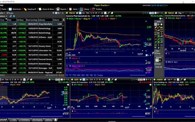 Programa TC2000 - Stock Screener e Stock Scanner