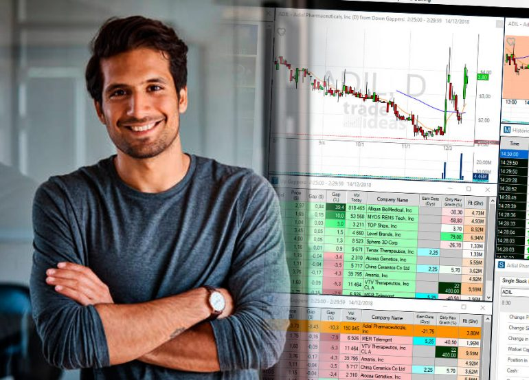 Análise Trade-Ideas Pro - O Stock Scanner dos Day Traders Lucrativos!