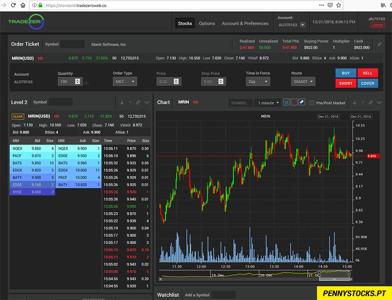 Plataforma ZeroFree da corretora TradeZero