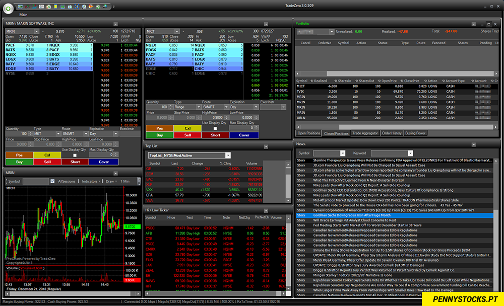 Plataforma ZeroPro da corretora TradeZero