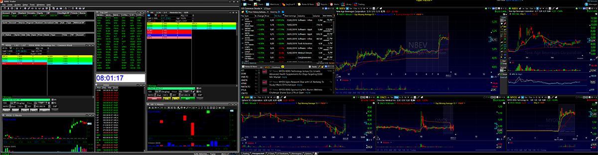 Setup de Trading Penny Stocks