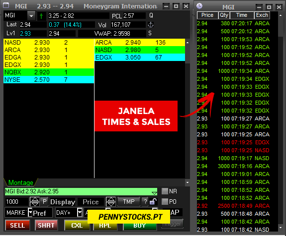 Janela Time and Sales Suretrader