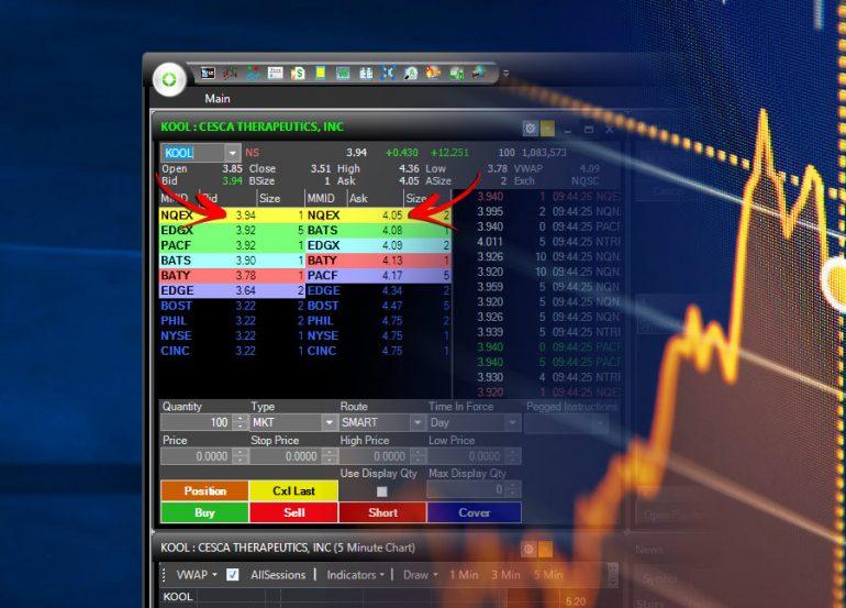 O Que É Spread Trading em Penny Stocks