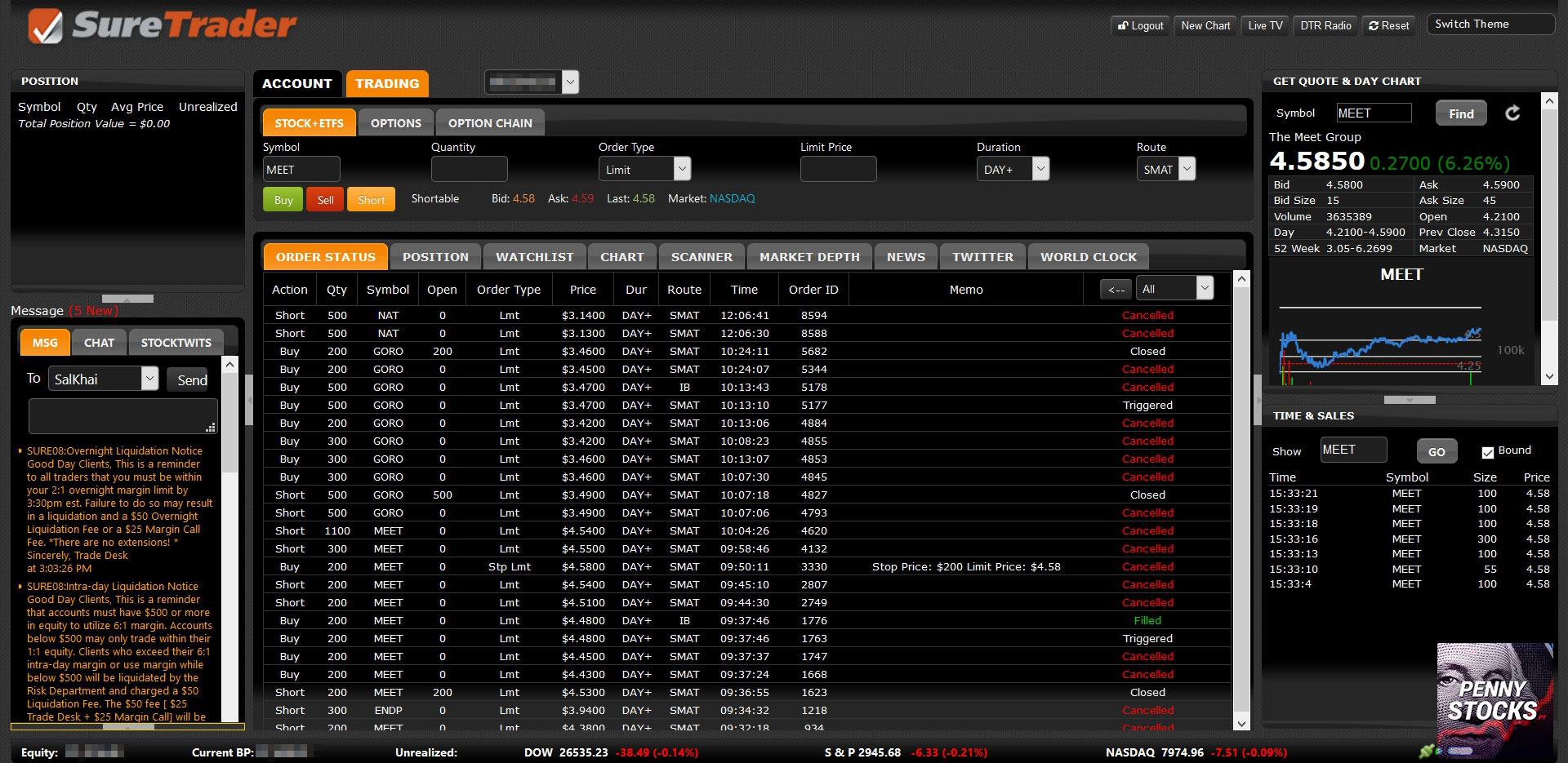 Plataforma Suretrader ActiveWeb