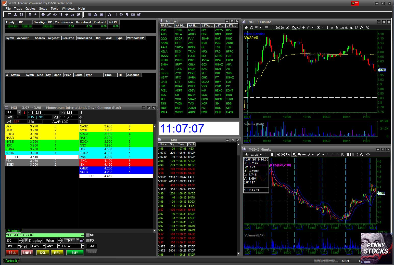 Plataforma Das Trader Pro