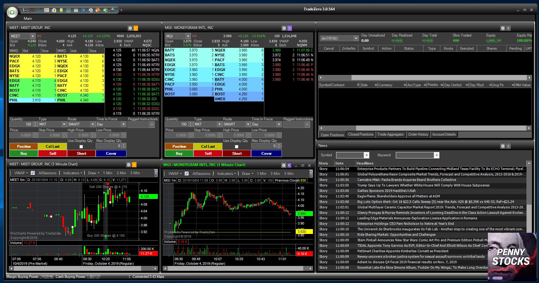 Plataforma de trading ZeroPro da TRADEZERO