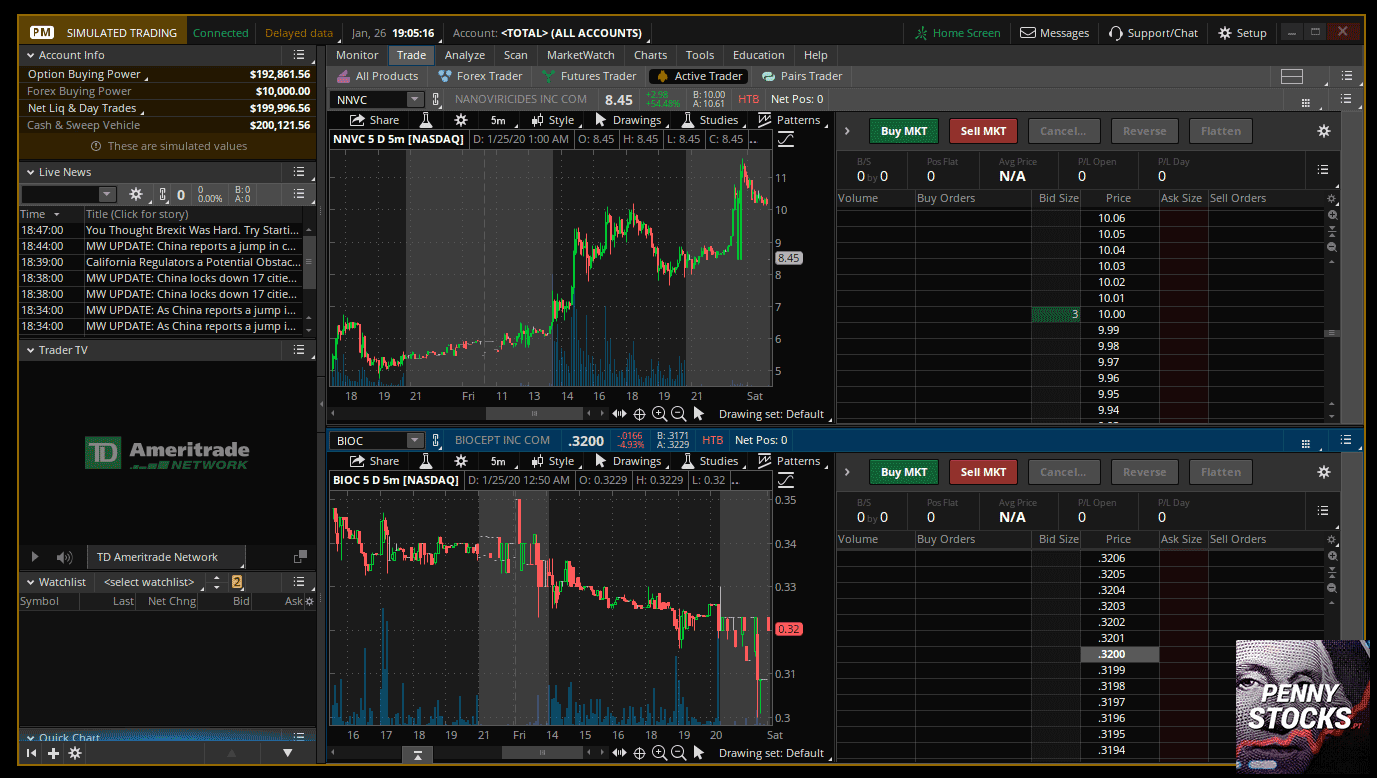Como fazer trading na plataforma thinkorswim (TD Ameritrade)