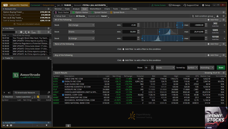 Como usar o stock scanner na plataforma thinkorswim (TD Ameritrade)