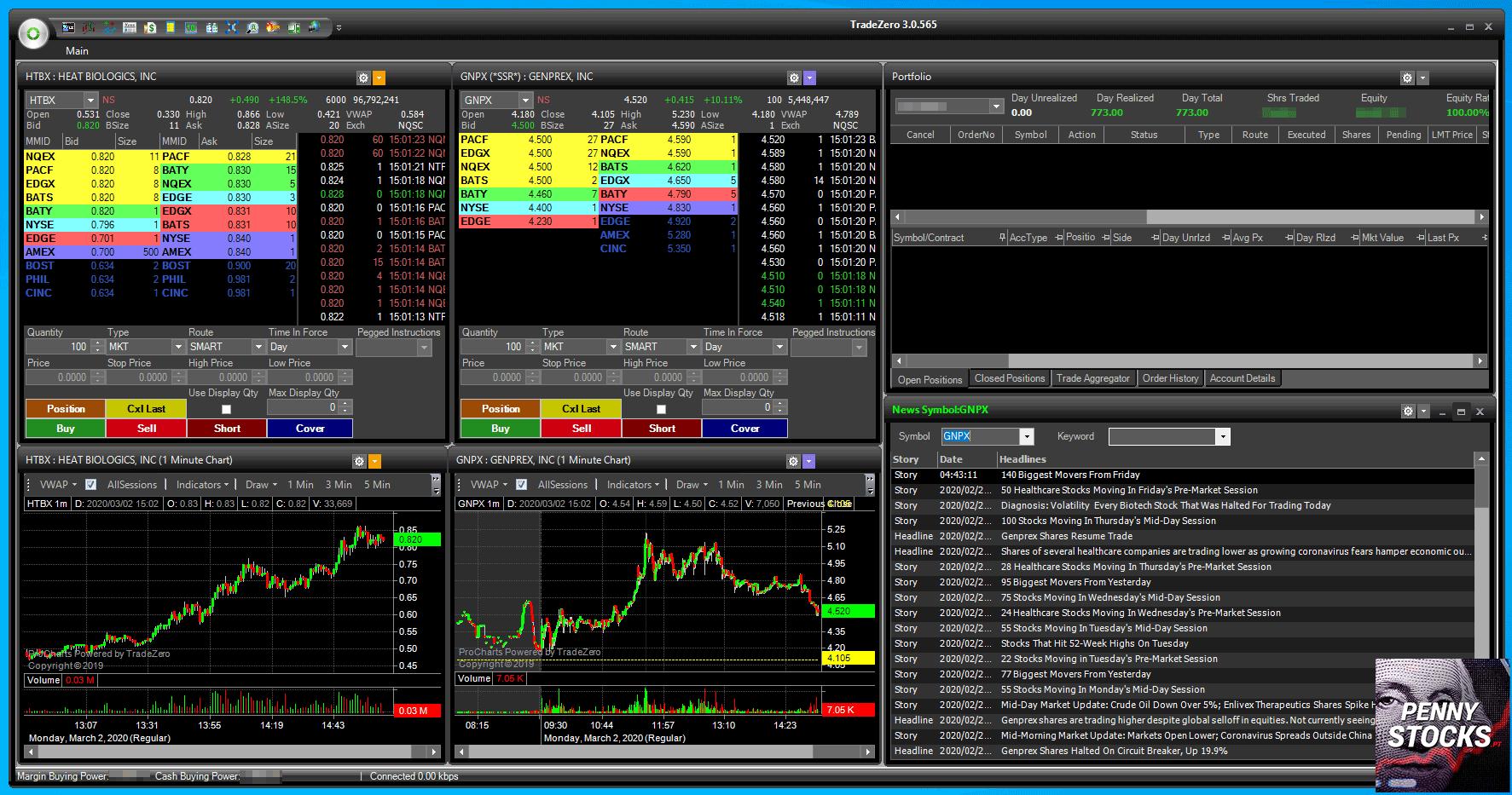 Plataforma de trading ZeroPro da corretora TRADEZERO