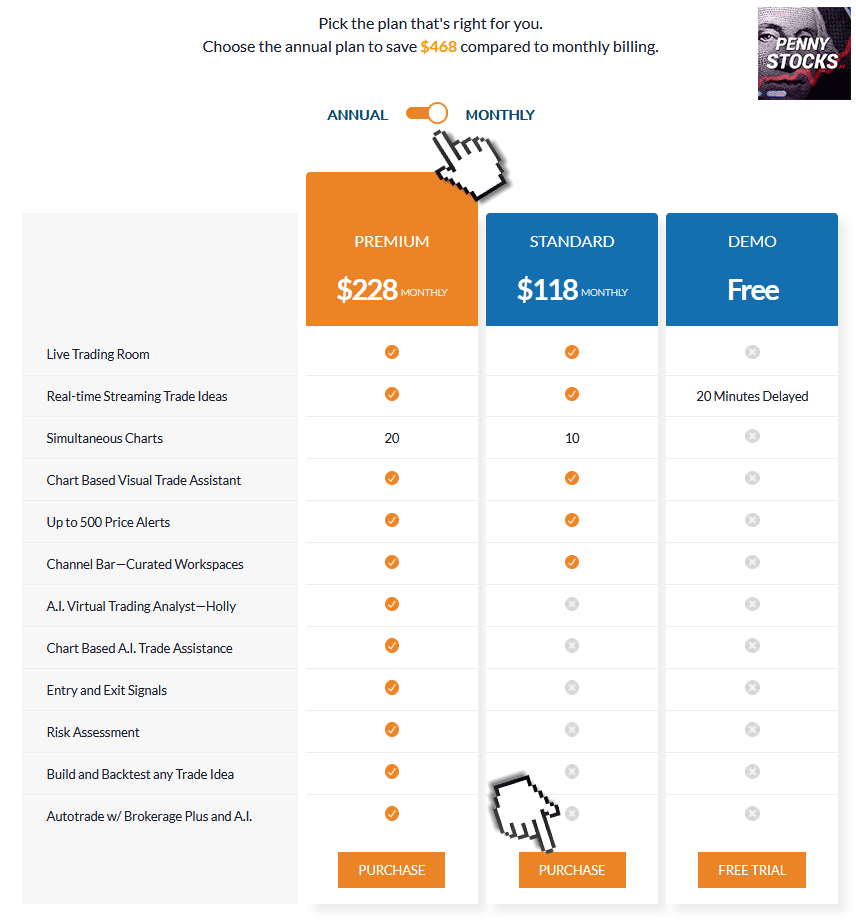 Passos para subscrever o Trade Ideas Pro
