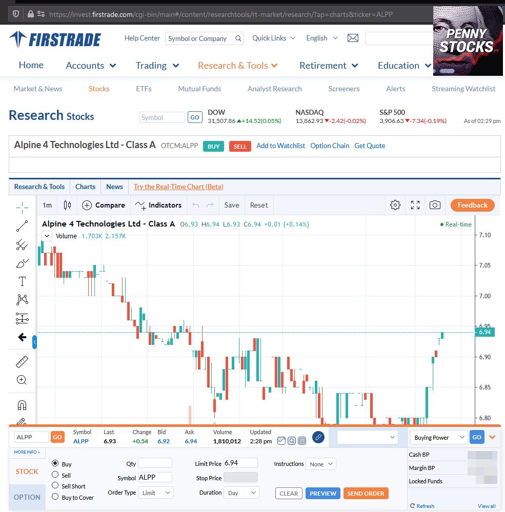 Investir em ações OTC na Firstrade
