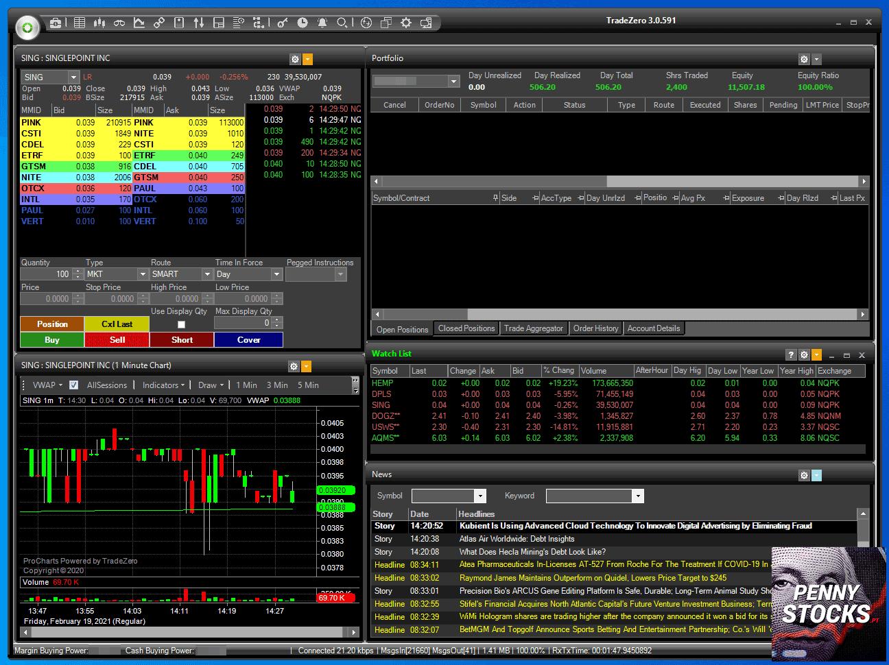 Investir em ações OTC na TRADEZERO - Plataforma ZeroPRO