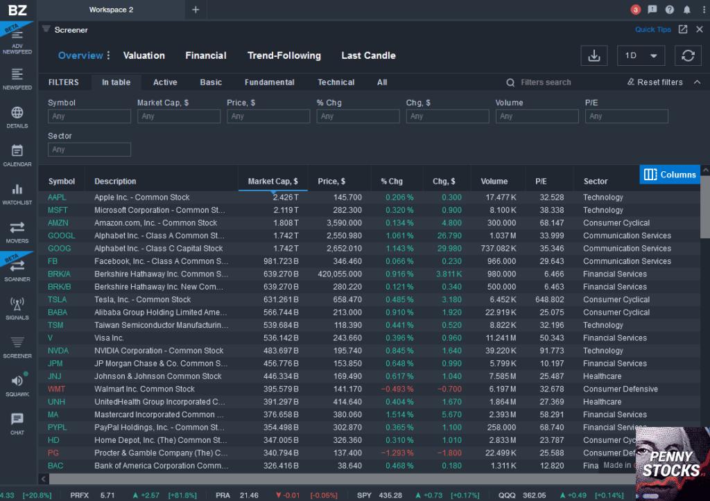 Stock Screener do Benzinga Pro