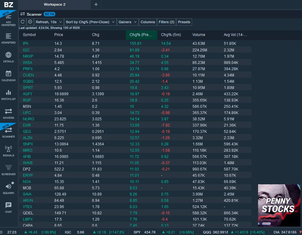 Stock Scanner no Benzinga Pro